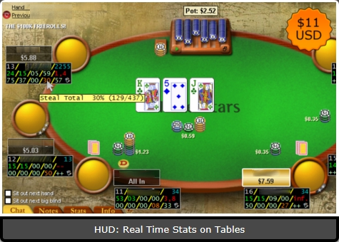 Poker analyzer pokerstars